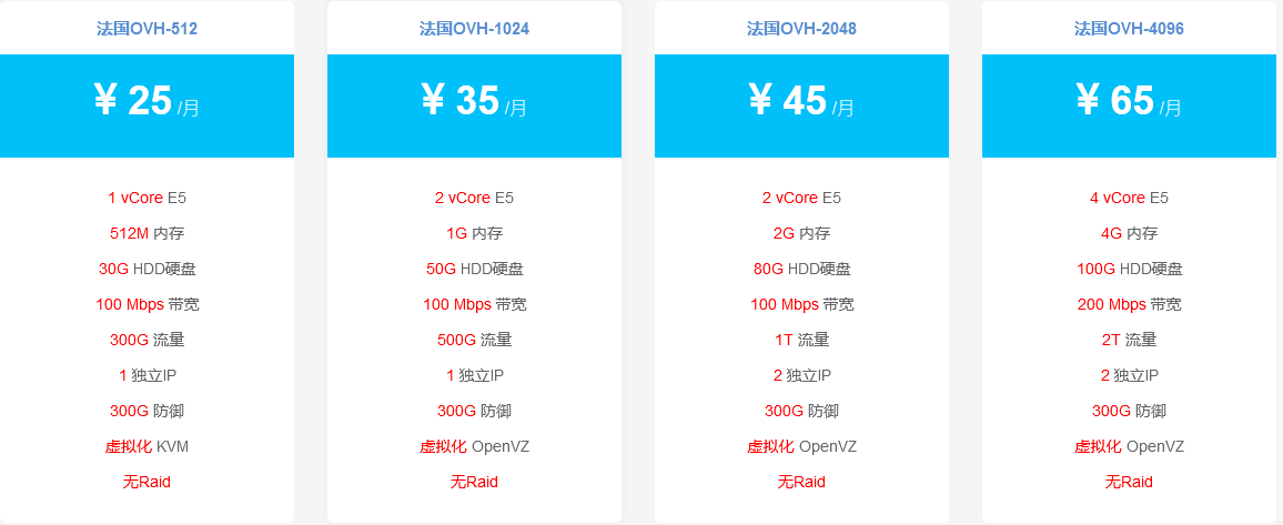 GeeCdn:庆51劳动节,超低价促销–香港VPS、美国VPS、法国高防VPS,155元/年