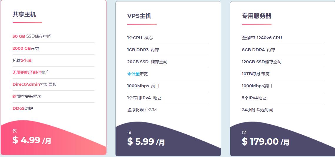 LosAngelesVPS:洛杉矶高性价比无限流量VPS,1G带宽端口,免费10G防御,2核2.5G仅$28/年