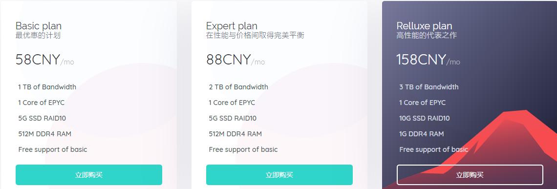 MoeCloud:香港HKT线路VDS补货,2核4G折后900元/月,G口HKT家庭带宽无限流量,香港原生动态IP,解锁港区流媒体